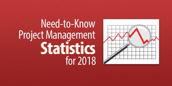 10 Need-to-Know Project Management Statistics for 2018