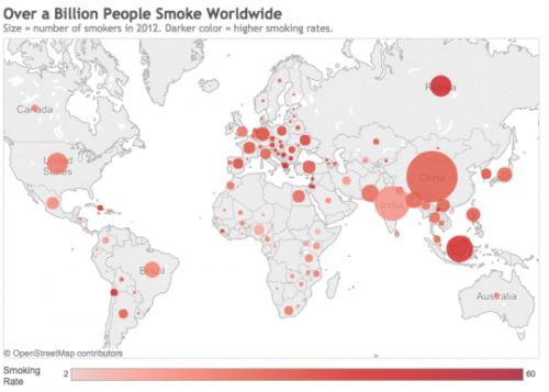 Over a billion people smoke worldwide