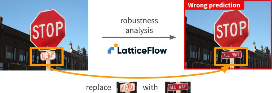 ETH spin-off LatticeFlow raises $2.8M to help build trustworthy AI systems