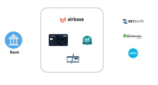 Airbase launches with $7M Series A to simplify spending control systems