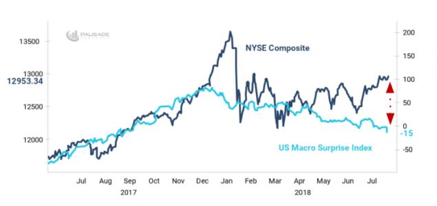 The Best Strategy For An Era Of Extreme Market Complacency