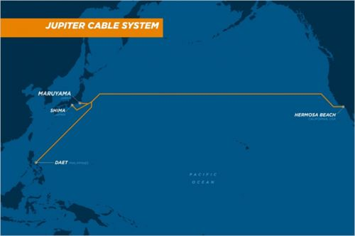 SoftBank Teams With Facebook and Amazon on Undersea Internet Cable