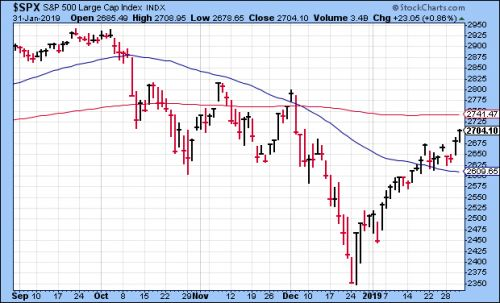 CWS Market Review - February 1, 2019