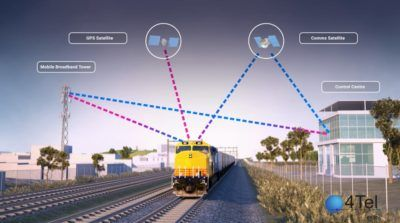 AI Think I Can: Why GPUs May Be the Engine That Could Lead Us to Autonomous Trains