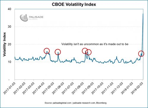 Take Advantage Of Rising Volatility With Junior Gold Miners
