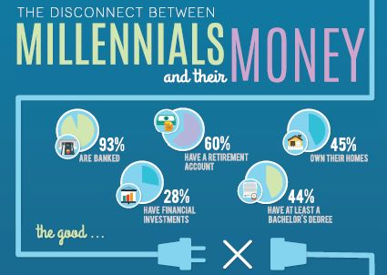 How Millennials Are Managing their Money Differently