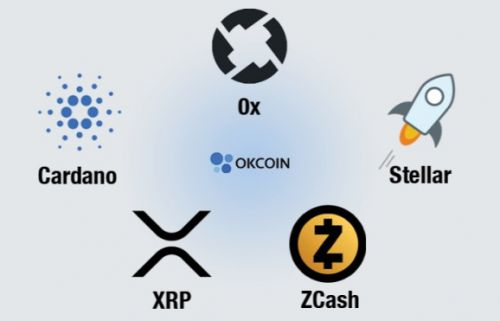 OKCoin will list 5 new cryptocurrencies in effort to diversify its exchange