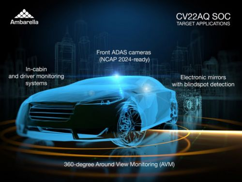 Ambarella launches new automotive vision chips for driver-assistance technology