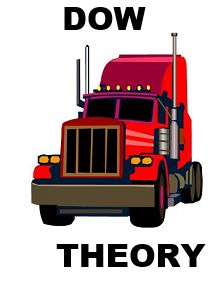New Dow Theory Signal: What Does It Mean For Stocks?