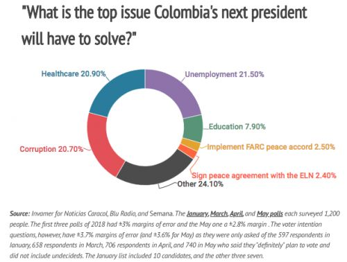 Why You Should Care About Colombia's Presidential Election This Weekend