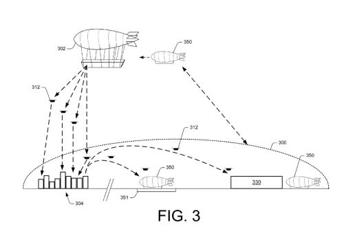 Primed for Disruption: 12 Wacky Amazon Patents Fueling the Future of Fulfillment