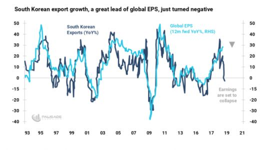 Bearish Sentiment Is Spreading: Is An Earnings Recession Ahead?