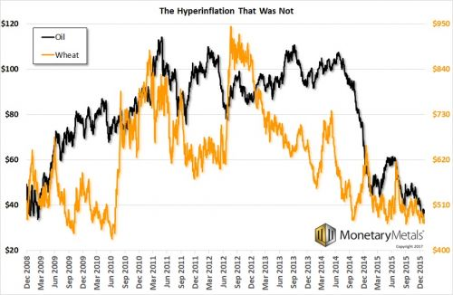 Don't Hold Your Breath For Hyperinflation To Affect Gold Prices