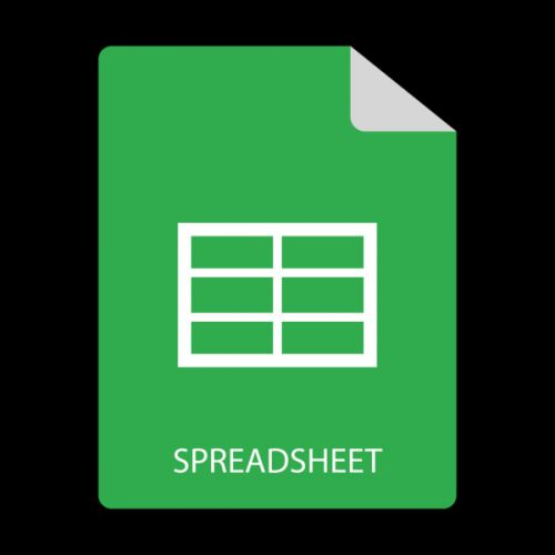 Make Ad Analysis Easier With Pivot Tables