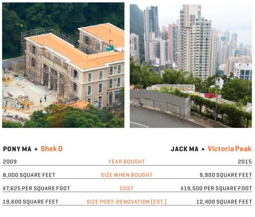 Here's Where the Billionaire Founders of Alibaba and Tencent Bought Homes in Hong Kong