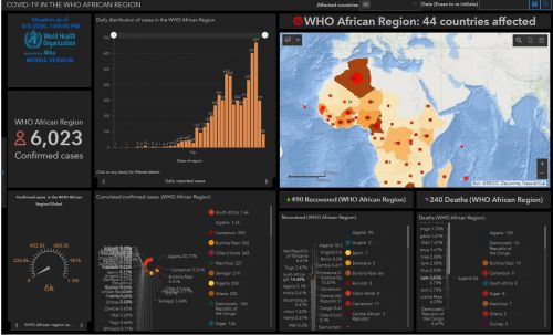 WHO Africa hosts hackathons, offers seed funds to fight COVID-19