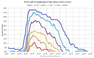 BLS: Unemployment Rates Lower in 4 states in April; California, Hawaii and Wisconsin at New Series Lows
