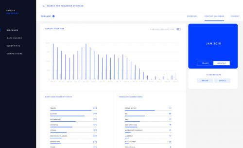 Knotch launches Blueprint to help marketers find the best publishers of sponsored content