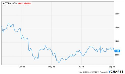 Seeking Out Cheap Dividend Plays With Big Growth Potential