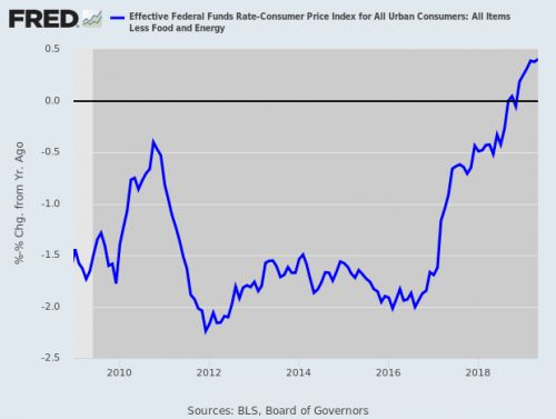 Another Tame Inflation Report
