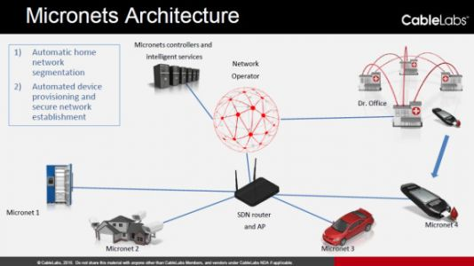 CableLabs unveils Micronets, which use AI to manage network devices