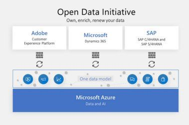Two Reasons For Customer Service to Embrace the Open Data Initiative
