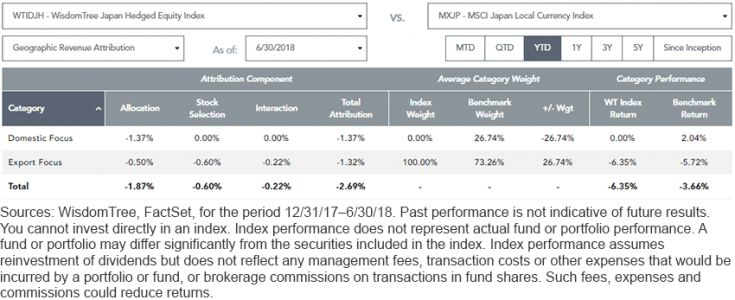An Evolving Strategy For Investing In Japan