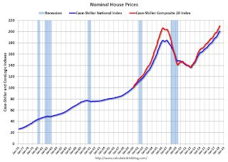 FHFA: Home Prices Rose in Q1