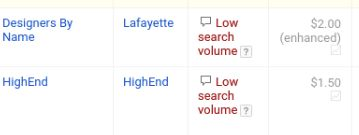 The 411 on Low Search Volume Keywords
