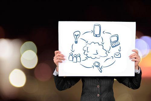 3 Social Media Platforms: What These Can Do For Your Business?
