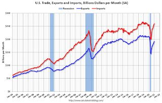 Trade Deficit Increased to $68.2 Billion in January