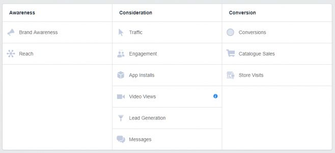 Stop Losing Money With Facebook Ads: 3 Pro Tips