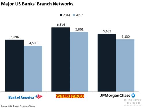 Mobile banking is set to surpass online banking in the UK
