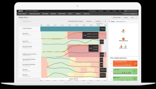Splunk to acquire DevOps incident management platform VictorOps for $120 million