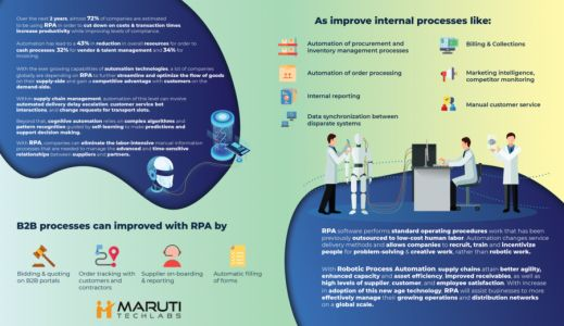 RPA - The Key to an Automated, Streamlined and Cost Effective Supply Chain Management