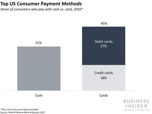 Mastercard has found a partner for Cash Pick-Up