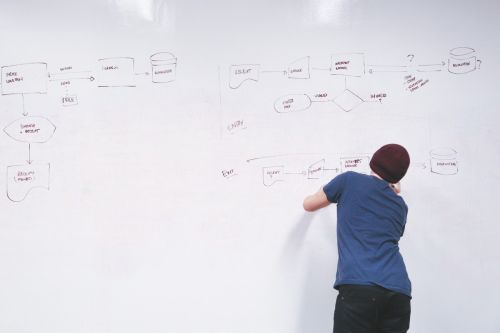 How to Get a Head Start with Scrum