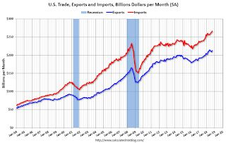 US trade gap grew to $54 billion in September, fourth straight increase