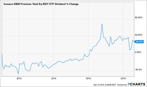 In Search Of Big Dividends And Price Appreciation