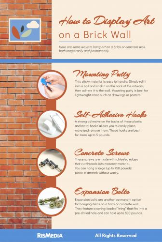 How to Display Art on a Brick Wall