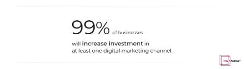 Why Digital Marketing Is an Essential Investment