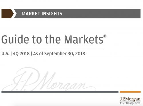 JPMorgan's ultimate guide to markets and the economy