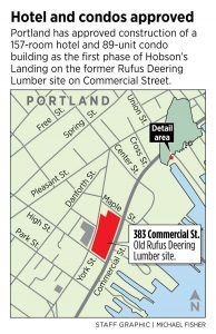 Portland Planning Board gets ball rolling on Commercial Street hotel, condo project