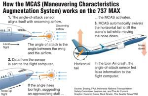 Delegating aircraft safety assessments to Boeing is nothing new for the FAA