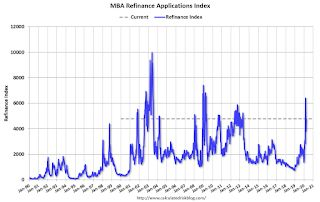 MBA: Mortgage Refinance Applications Increased, Purchase Applications down 24% YoY