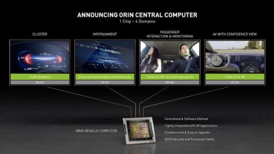 Brain Gain: NVIDIA DRIVE Orin Now Central Computer for Intelligent Vehicles
