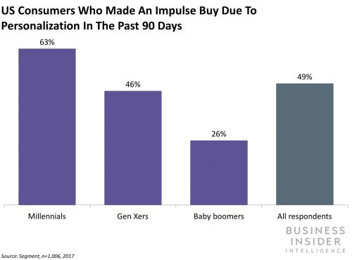 """If we're living through a """"retail apocalypse,"""" why are e-commerce leaders like Amazon, Alibaba, and JD.com so focused on building brick-and-mortar stores?"""
