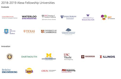 Amazon expands its Alexa Fund Fellowship to a total of 18 universities, up from 4 last year