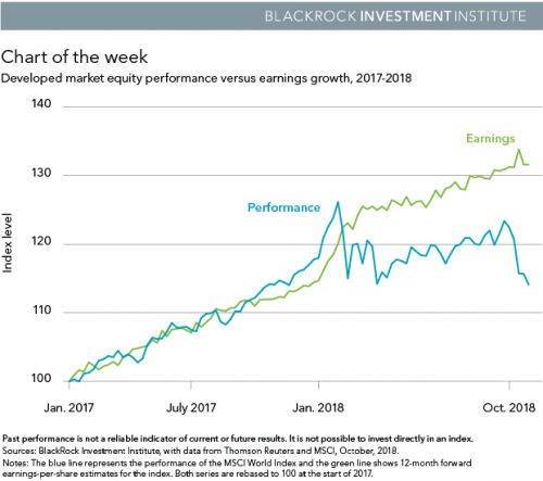 Solid Earnings Aren't Enough To Keep Stocks Afloat