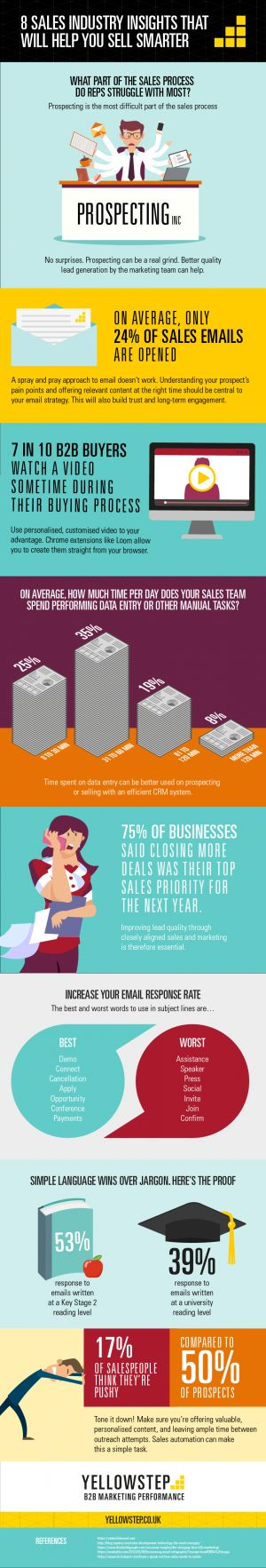 8 Sales Industry Insights That Will Help You Sell Smarter